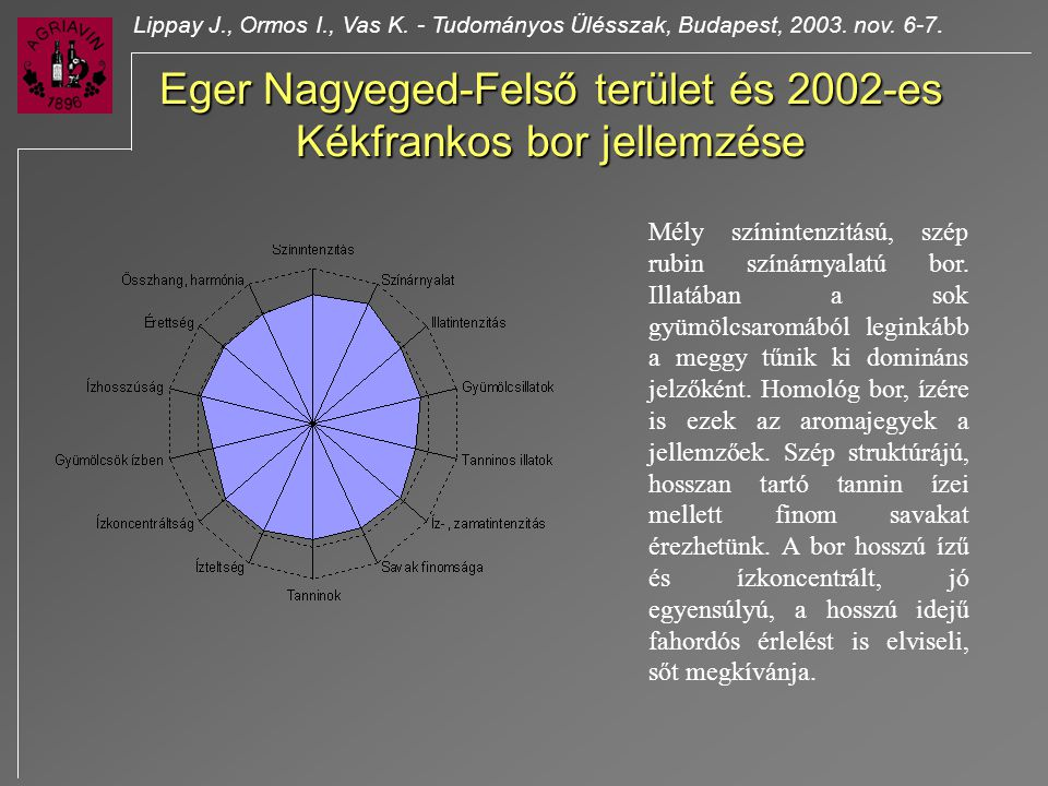 Eger Nagyeged-Felső terület és 2002-es Kékfrankos bor jellemzése