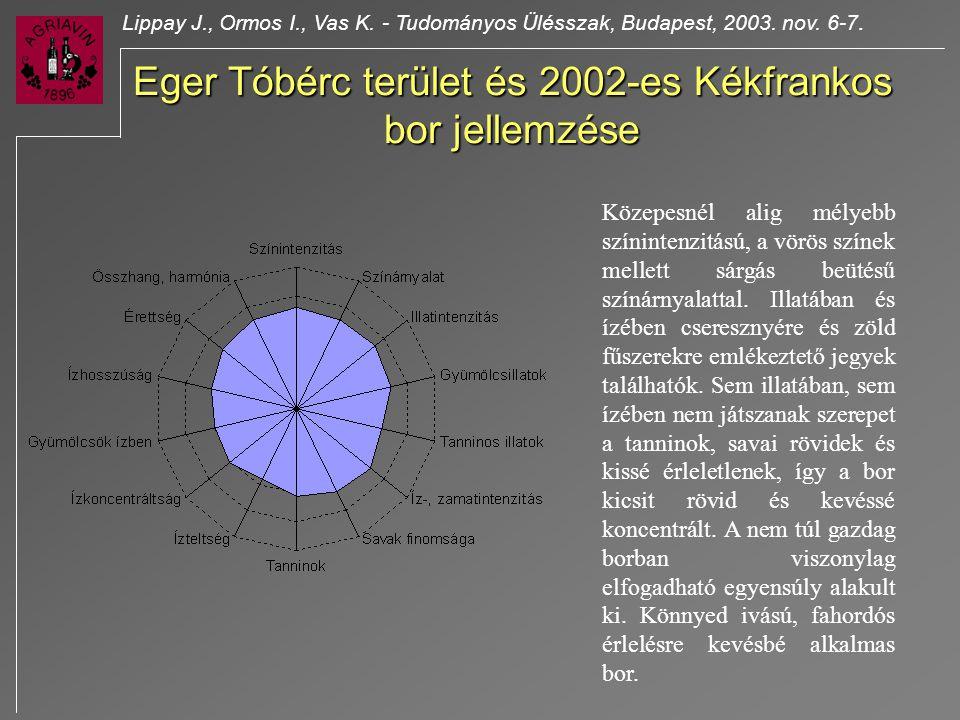 Eger Tóbérc terület és 2002-es Kékfrankos bor jellemzése