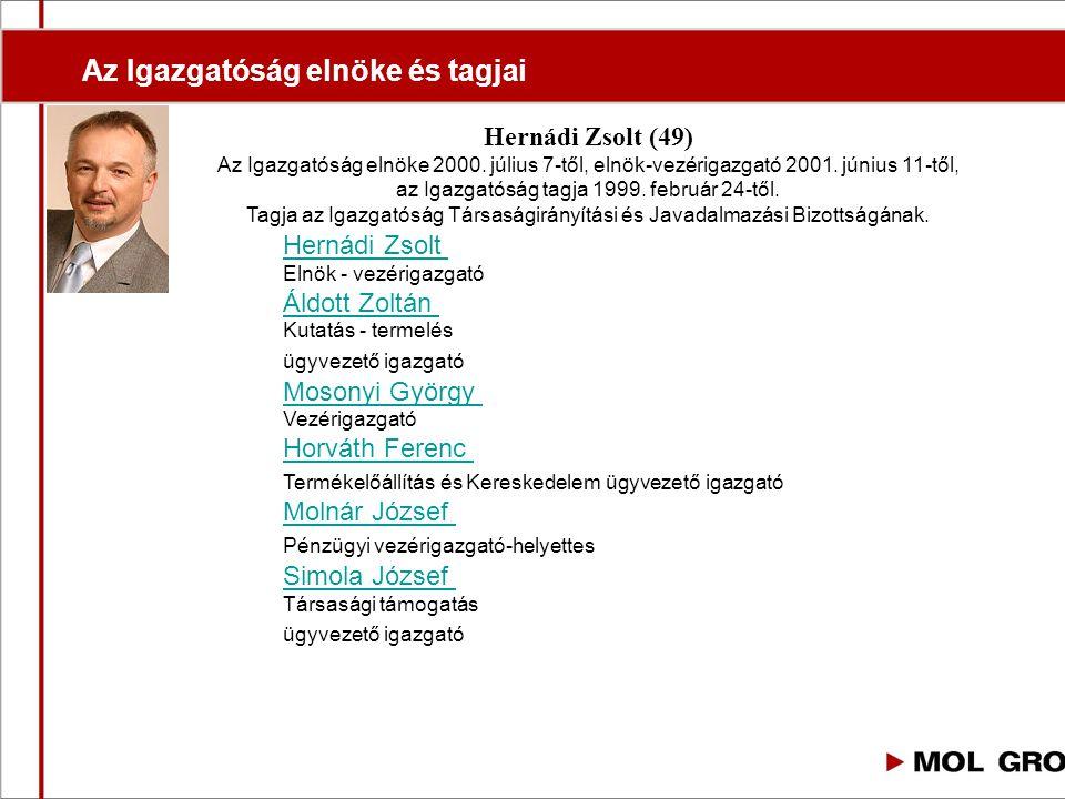 az Igazgatóság tagja 1999. február 24-től.