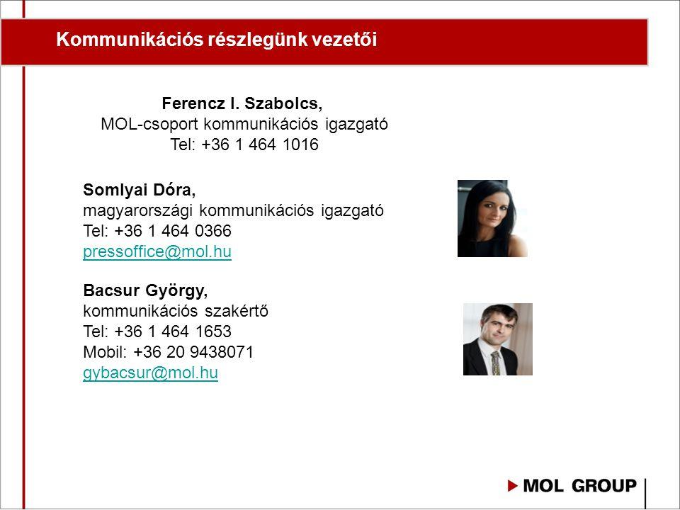 MOL-csoport kommunikációs igazgató