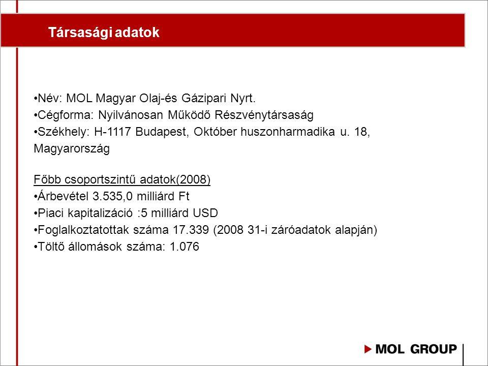 Társasági adatok Név: MOL Magyar Olaj-és Gázipari Nyrt. Cégforma: Nyilvánosan Működő Részvénytársaság.