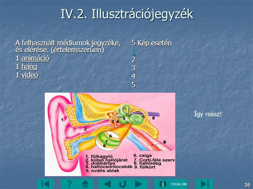 IV.2. Illusztrációjegyzék