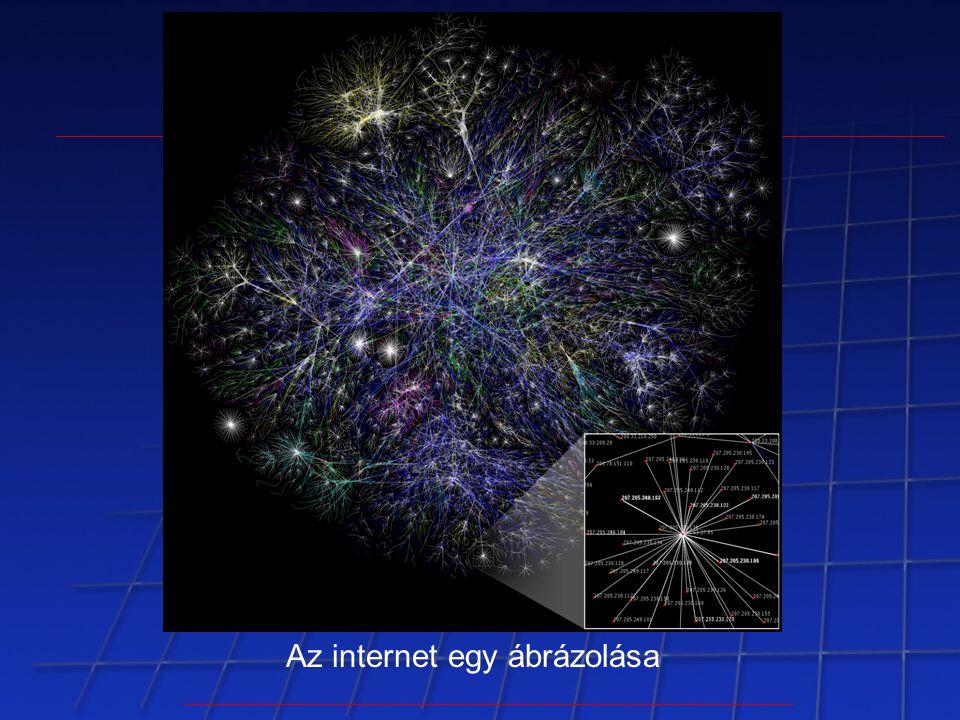 Az internet egy ábrázolása