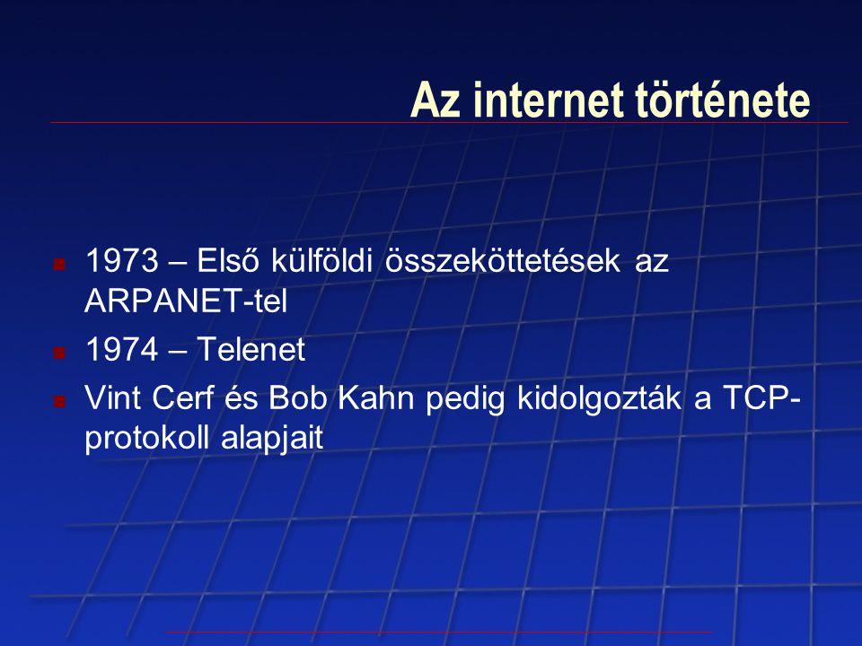 Az internet története 1973 – Első külföldi összeköttetések az ARPANET-tel. 1974 – Telenet.