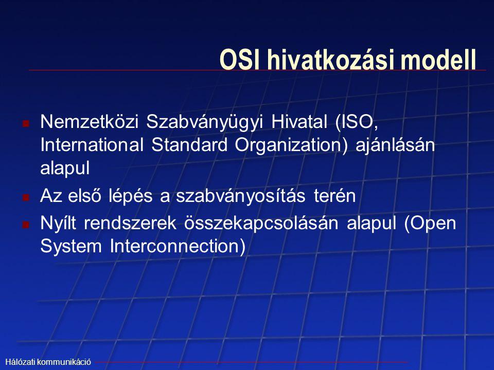 OSI hivatkozási modell