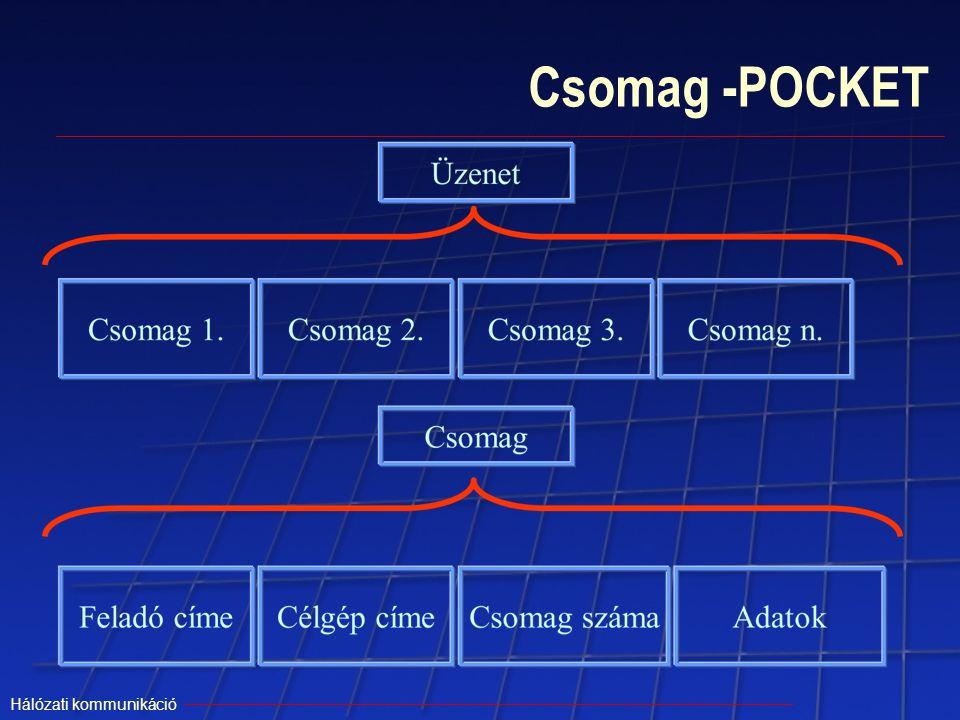 Csomag -POCKET Hálózati kommunikáció