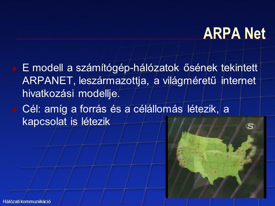 ARPA Net E modell a számítógép-hálózatok ősének tekintett ARPANET, leszármazottja, a világméretű internet hivatkozási modellje.