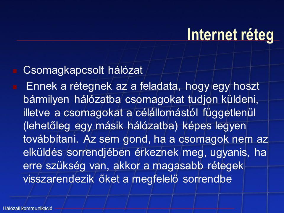 Internet réteg Csomagkapcsolt hálózat