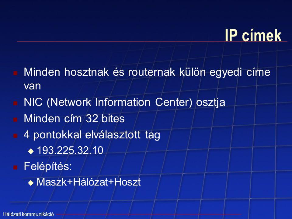 IP címek Minden hosztnak és routernak külön egyedi címe van