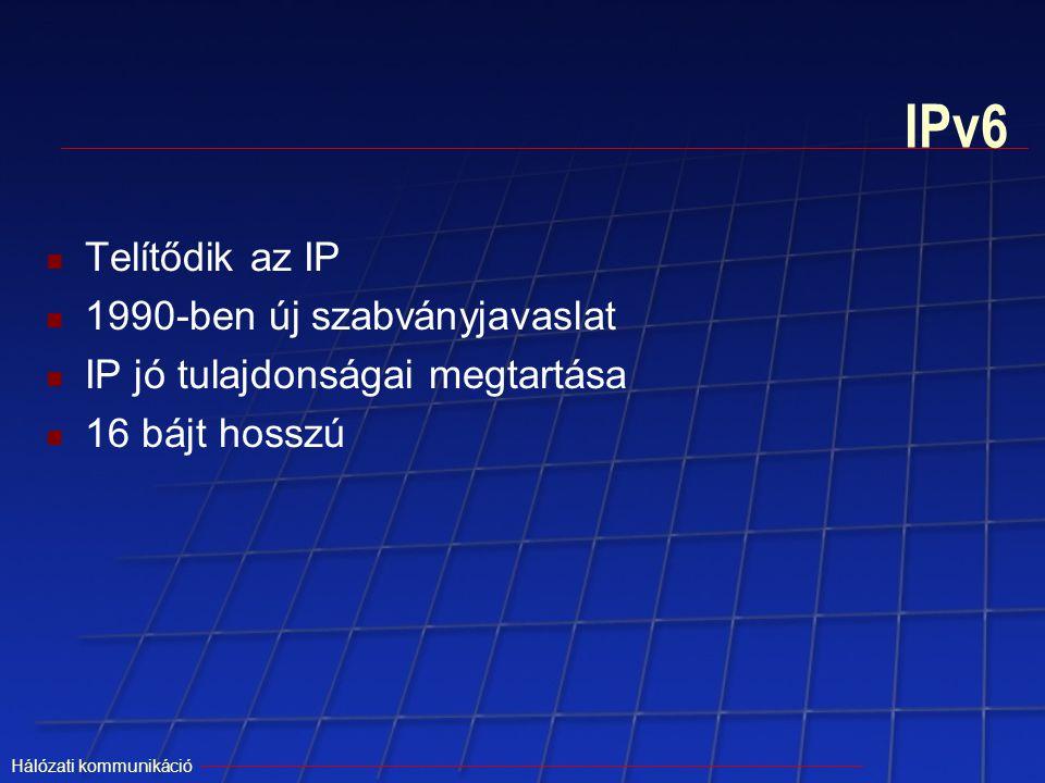 IPv6 Telítődik az IP 1990-ben új szabványjavaslat