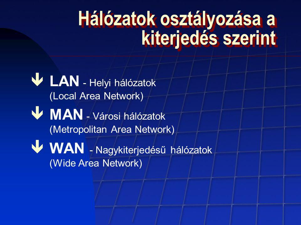 Hálózatok osztályozása a kiterjedés szerint