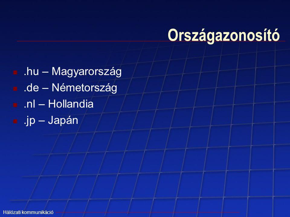 Országazonosító .hu – Magyarország .de – Németország .nl – Hollandia