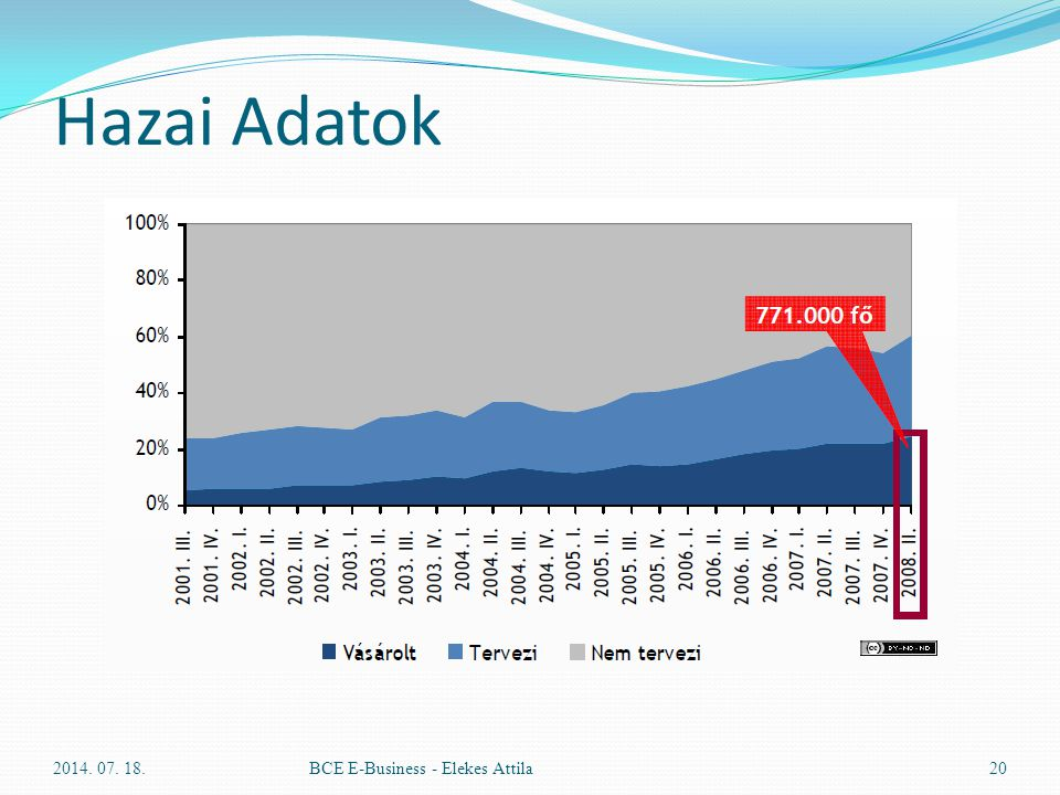Hazai Adatok 2017.04.04. BCE E-Business - Elekes Attila
