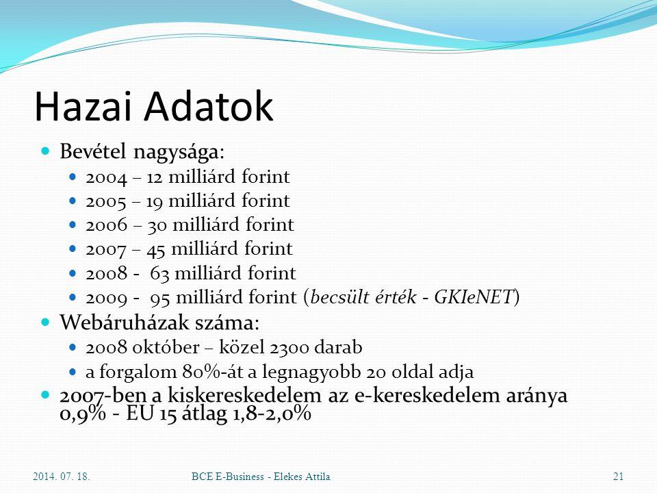 Hazai Adatok Bevétel nagysága: Webáruházak száma: