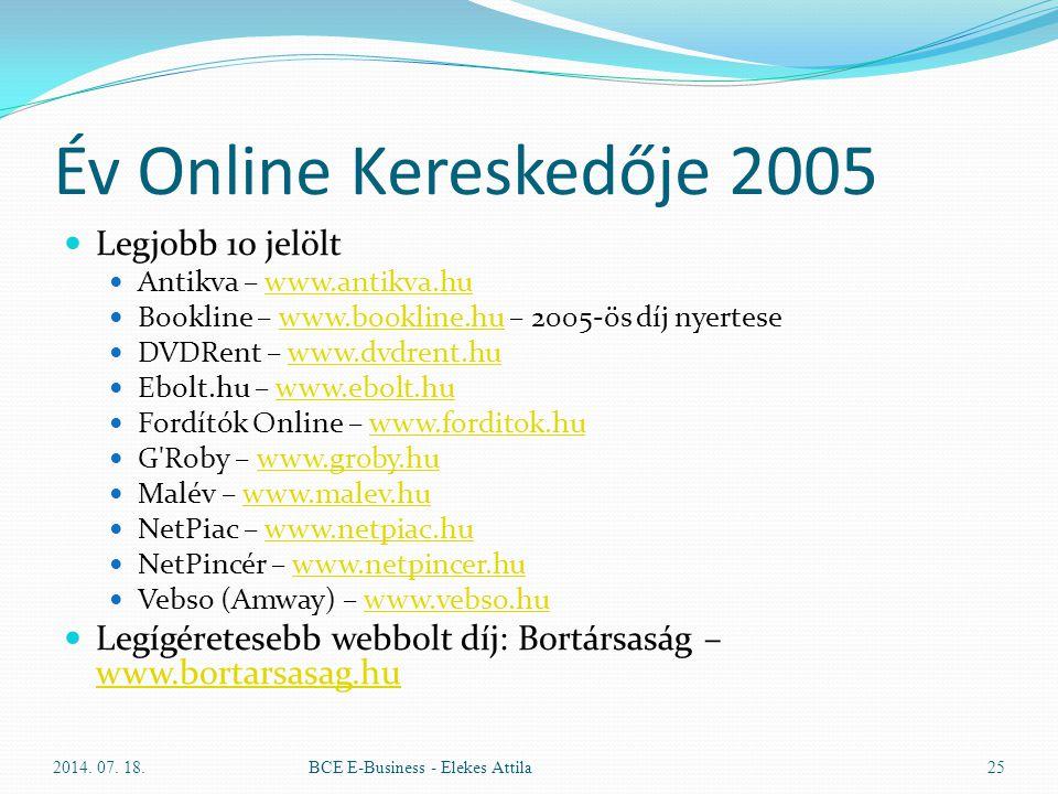 Év Online Kereskedője 2005 Legjobb 10 jelölt