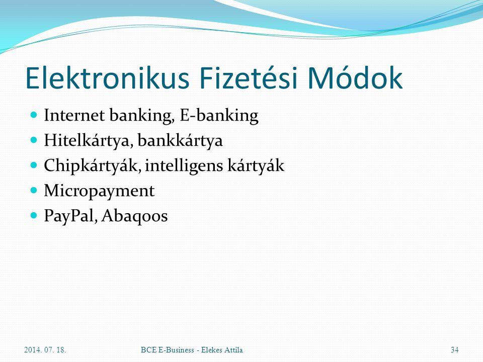 Elektronikus Fizetési Módok