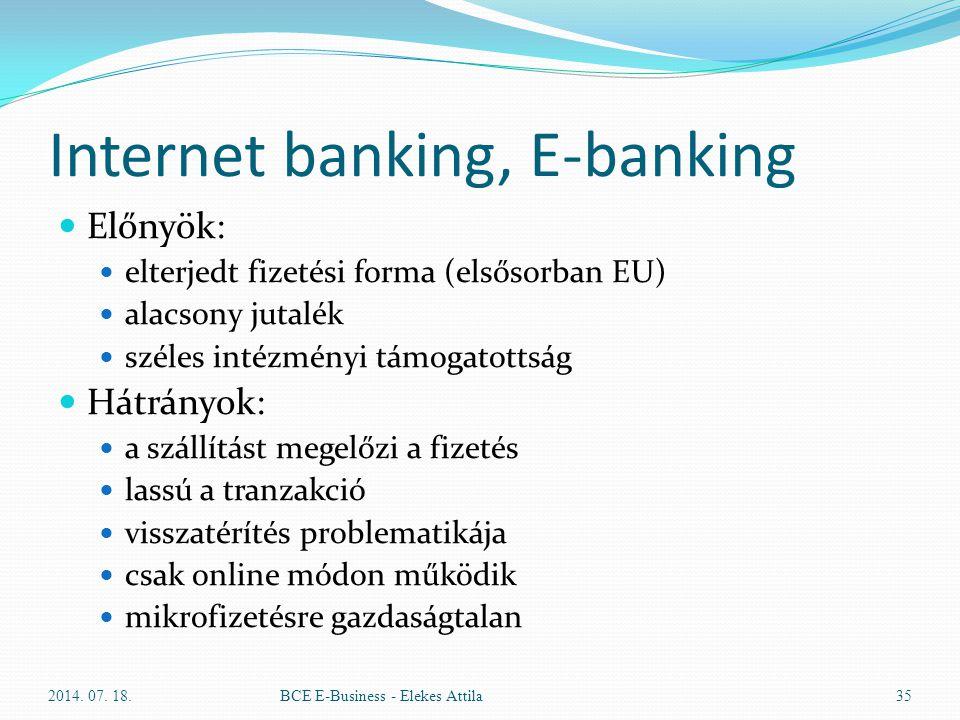 Internet banking, E-banking