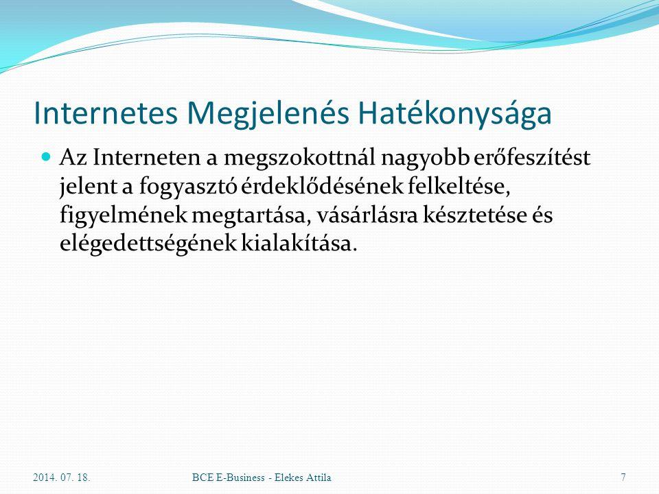 Internetes Megjelenés Hatékonysága