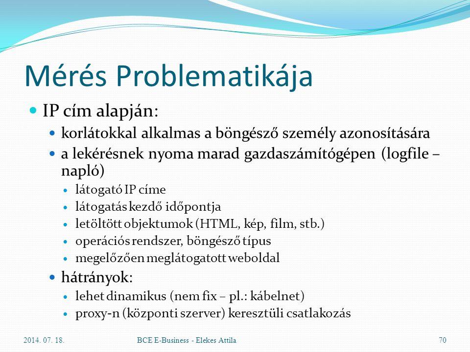Mérés Problematikája IP cím alapján: