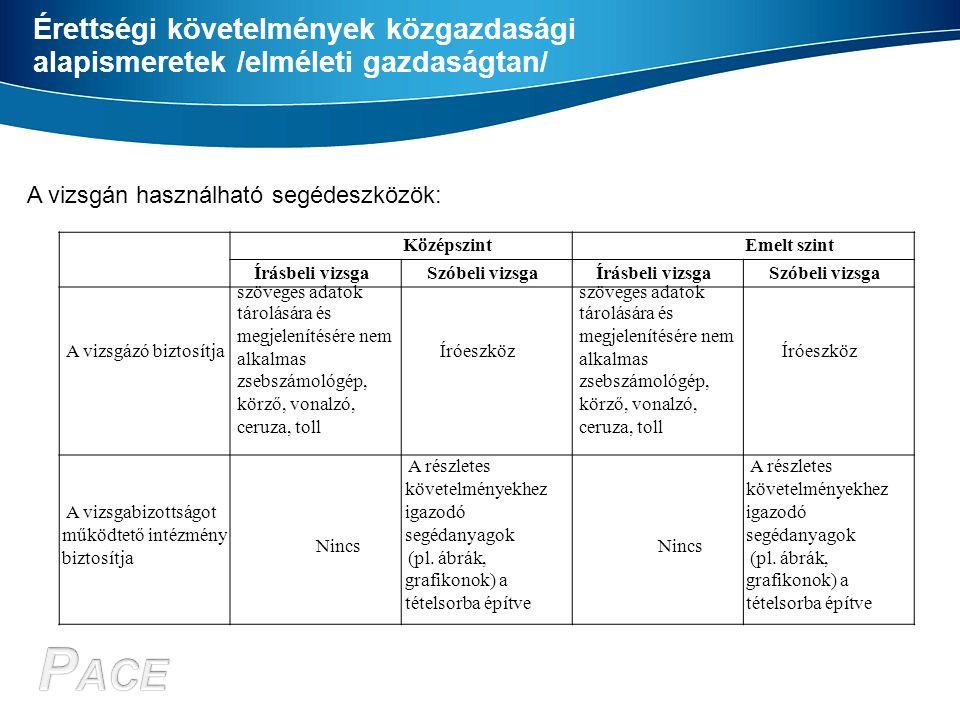 Érettségi követelmények közgazdasági alapismeretek /elméleti gazdaságtan/