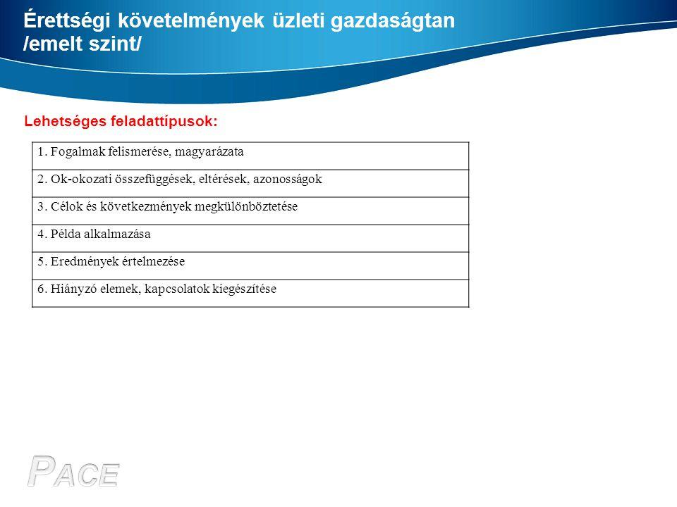 Érettségi követelmények üzleti gazdaságtan /emelt szint/