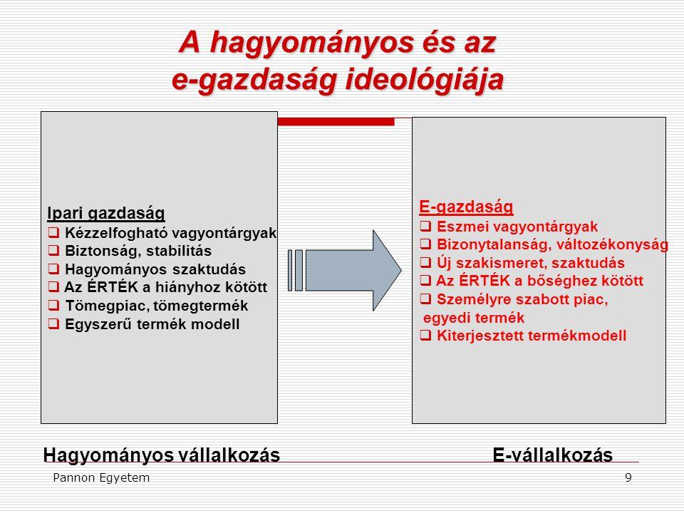 A hagyományos és az e-gazdaság ideológiája