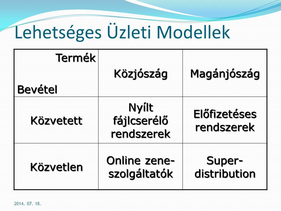 Lehetséges Üzleti Modellek