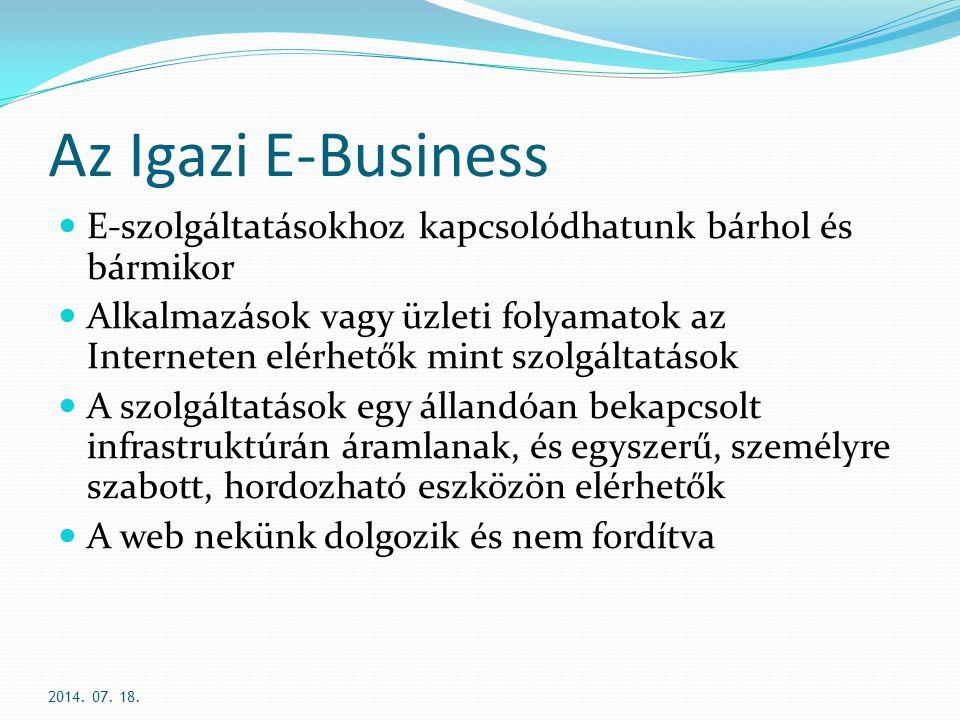Az Igazi E-Business E-szolgáltatásokhoz kapcsolódhatunk bárhol és bármikor.
