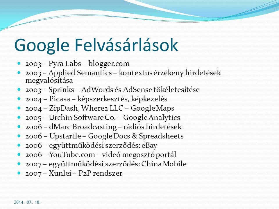 Google Felvásárlások 2003 – Pyra Labs – blogger.com