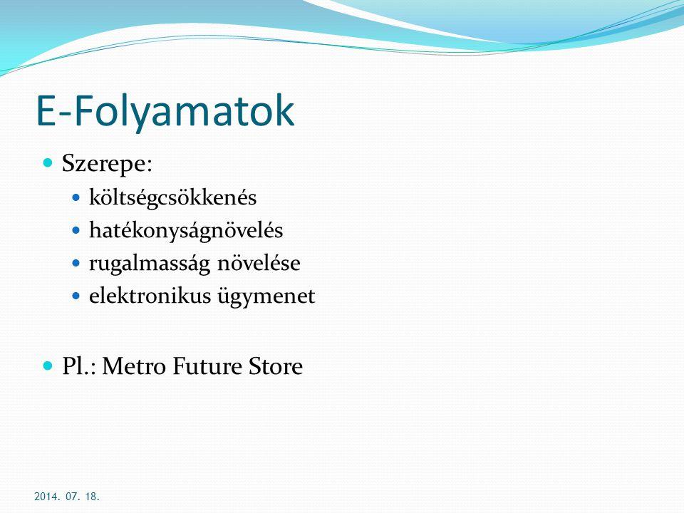 E-Folyamatok Szerepe: Pl.: Metro Future Store költségcsökkenés