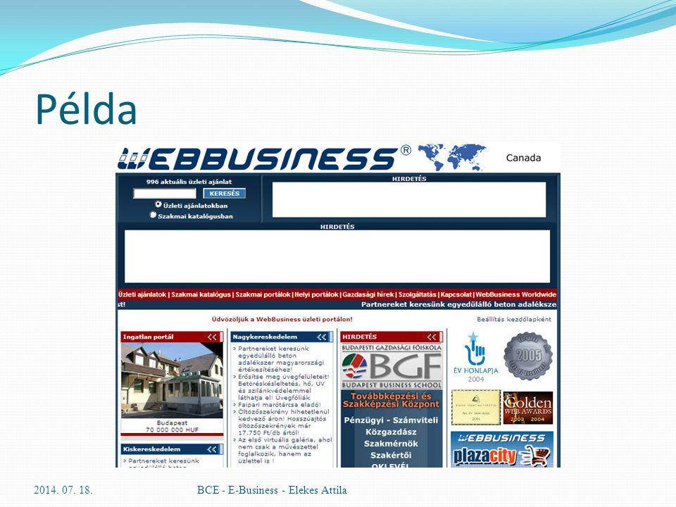 Példa 2017.04.04. BCE - E-Business - Elekes Attila