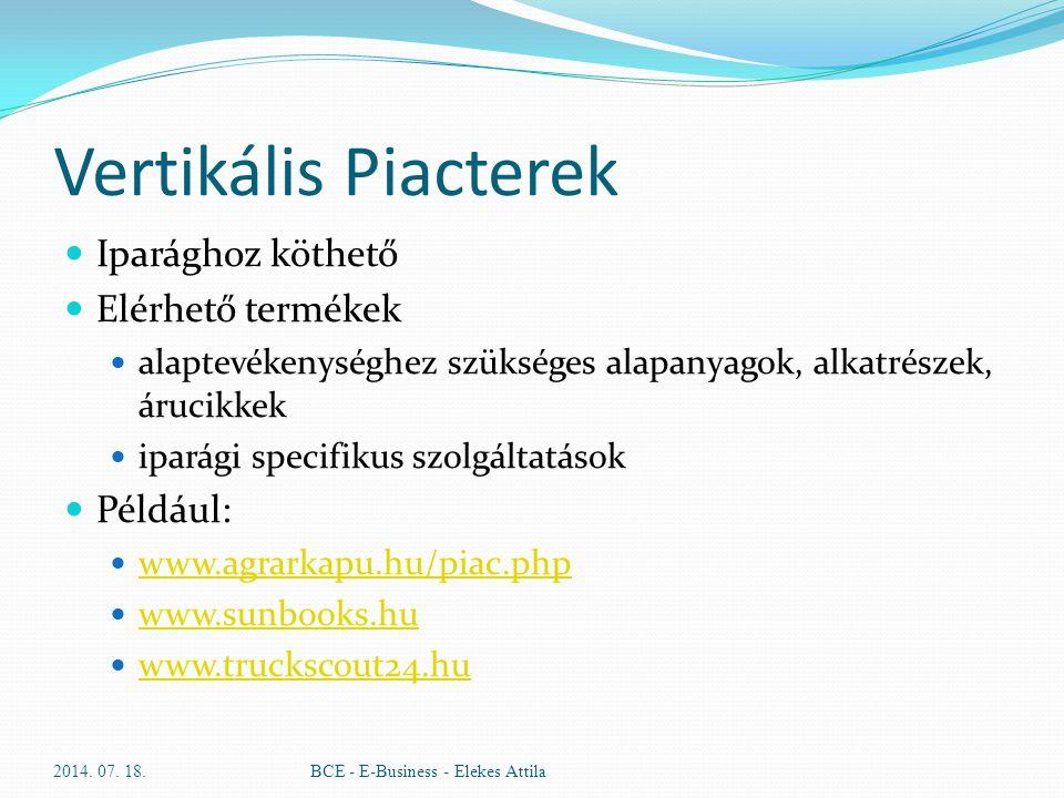 Vertikális Piacterek Iparághoz köthető Elérhető termékek Például: