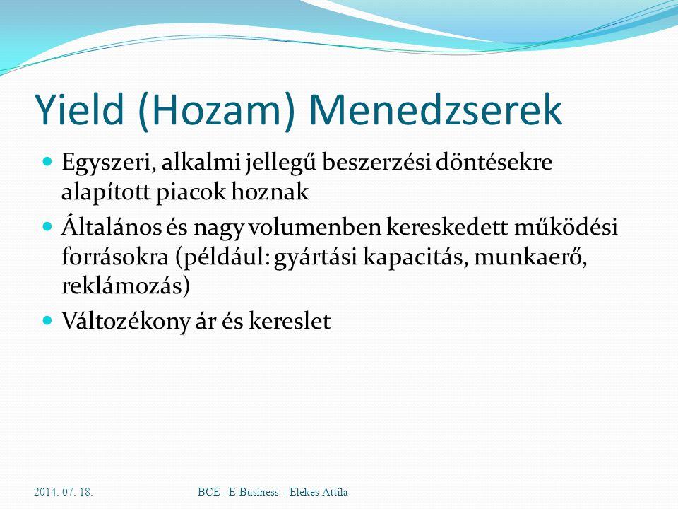 Yield (Hozam) Menedzserek