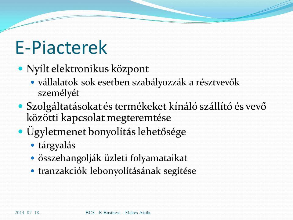E-Piacterek Nyílt elektronikus központ