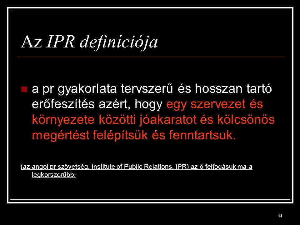 Az IPR definíciója