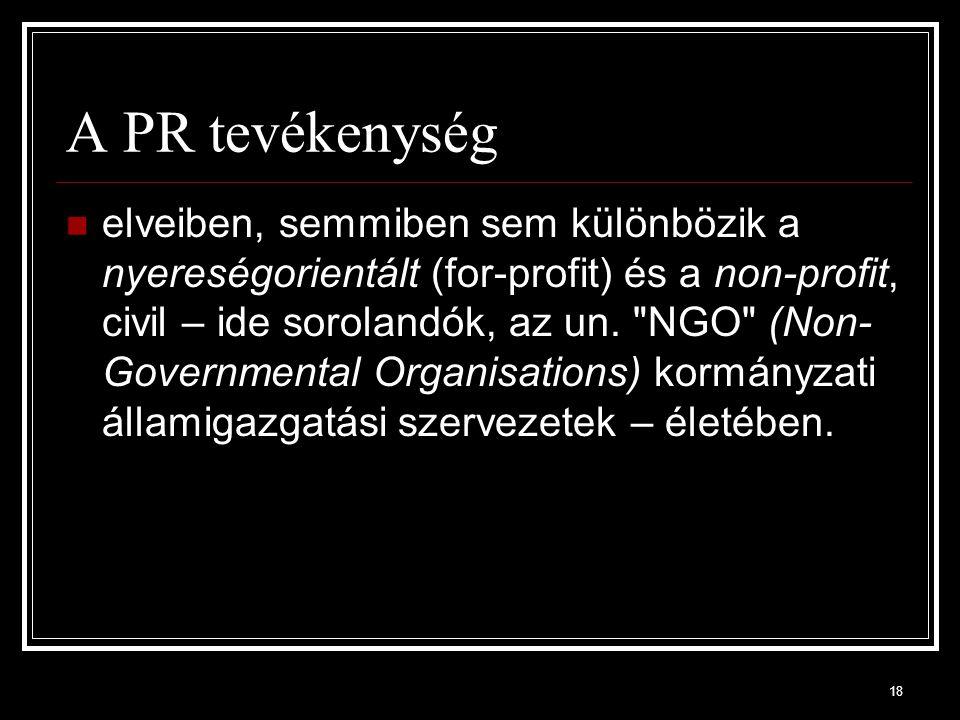 A PR tevékenység