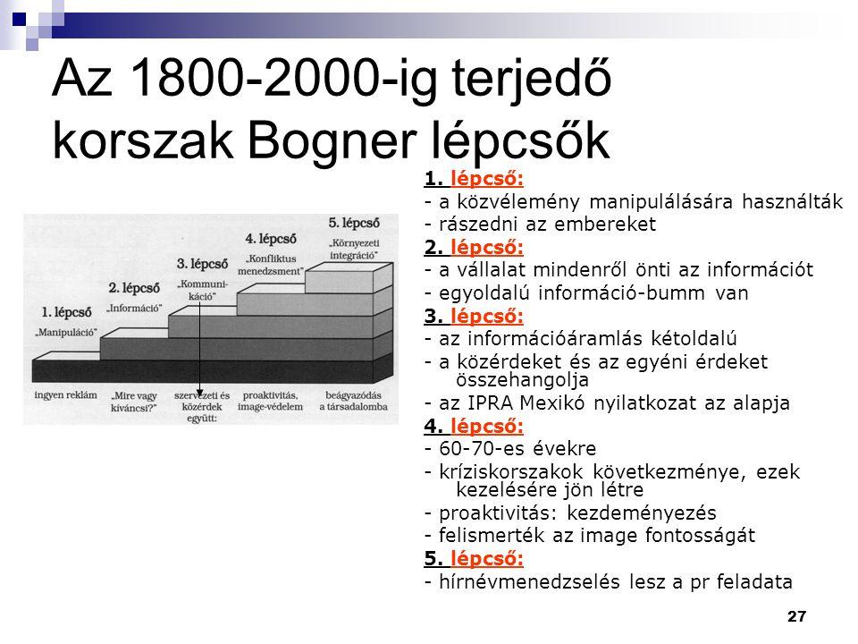 Az 1800-2000-ig terjedő korszak Bogner lépcsők
