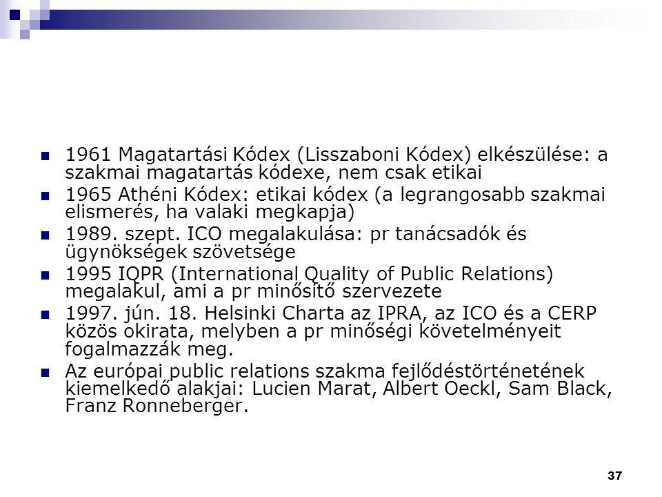1961 Magatartási Kódex (Lisszaboni Kódex) elkészülése: a szakmai magatartás kódexe, nem csak etikai