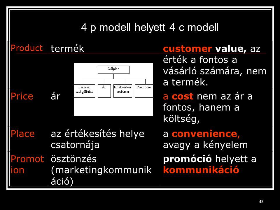 4 p modell helyett 4 c modell