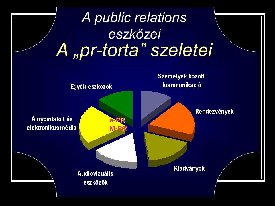 """A public relations eszközei A """"pr-torta szeletei"""