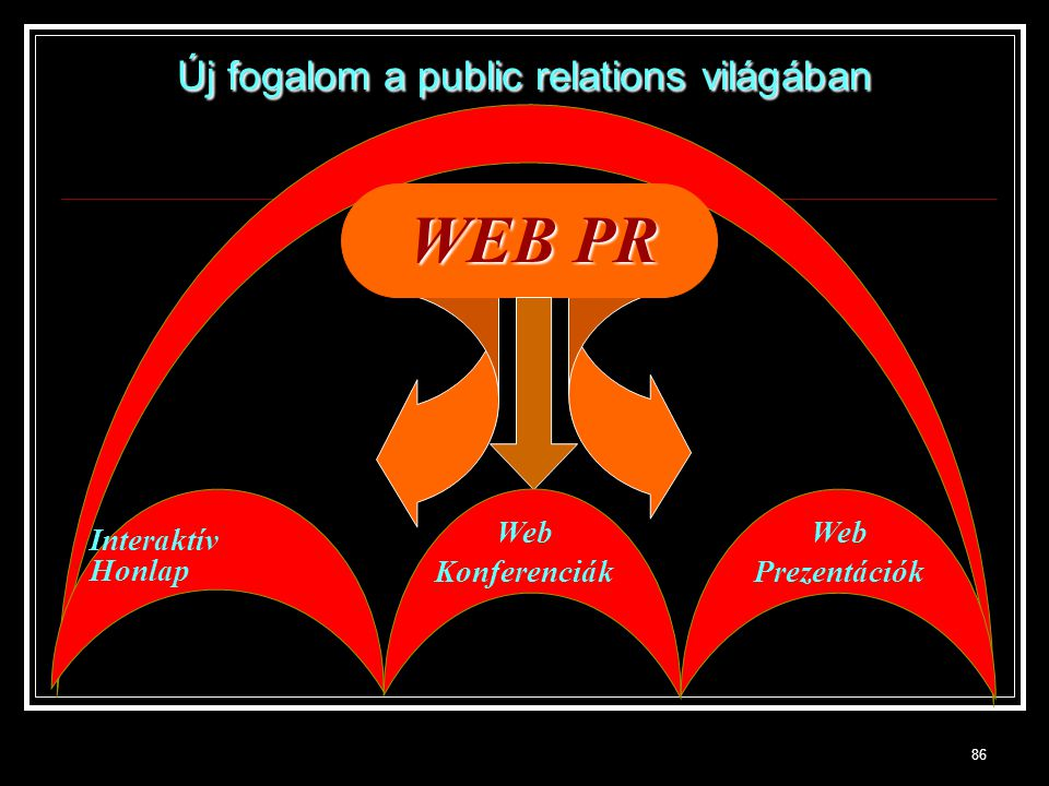 Új fogalom a public relations világában