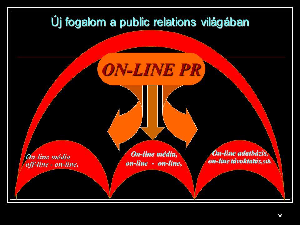 On-line média off-line - on-line,