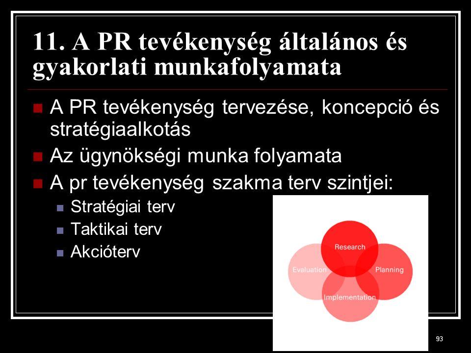 11. A PR tevékenység általános és gyakorlati munkafolyamata