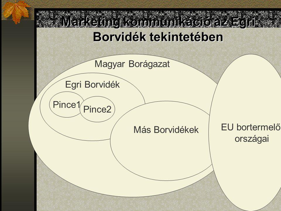 Marketing kommunikáció az Egri Borvidék tekintetében