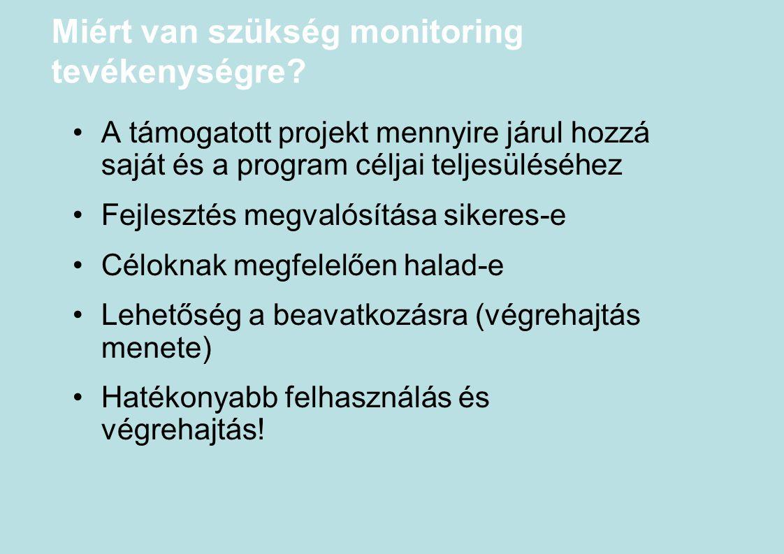 Miért van szükség monitoring tevékenységre