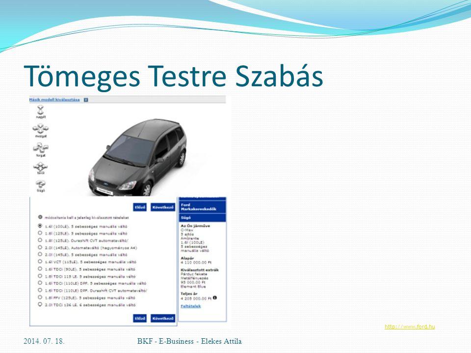 Tömeges Testre Szabás 2017.04.04. BKF - E-Business - Elekes Attila
