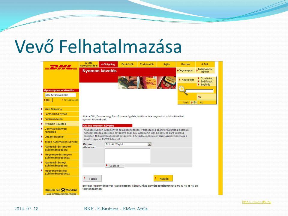 Vevő Felhatalmazása 2017.04.04. BKF - E-Business - Elekes Attila