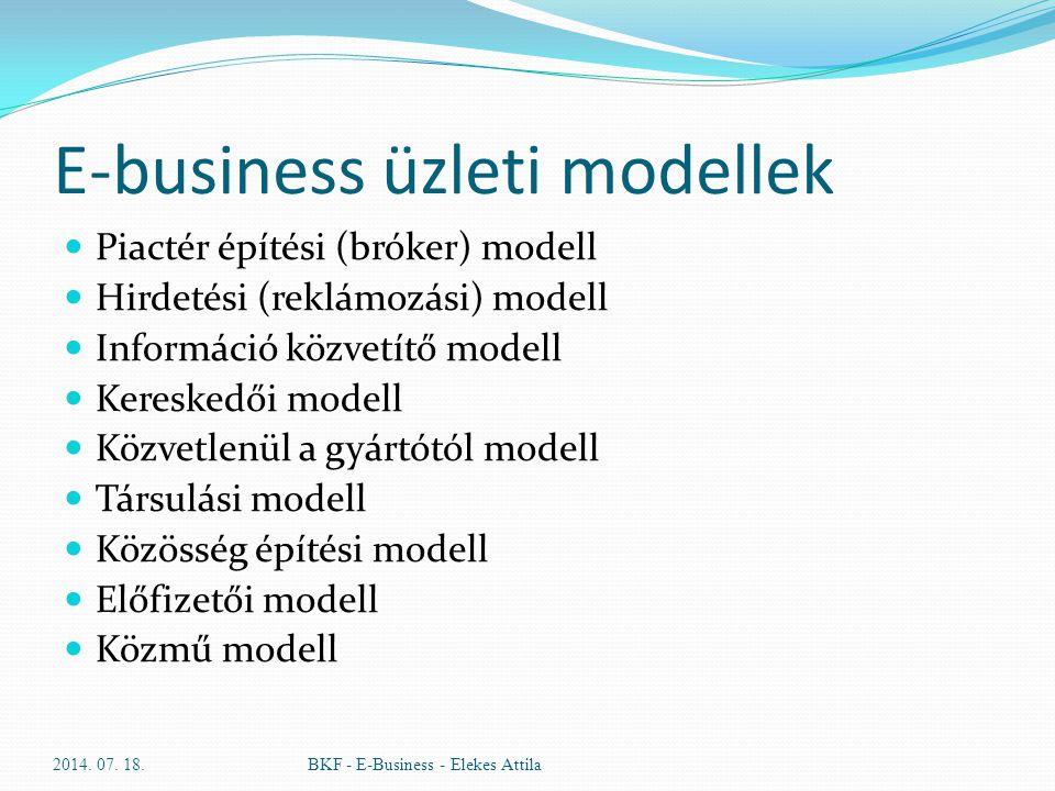 E-business üzleti modellek