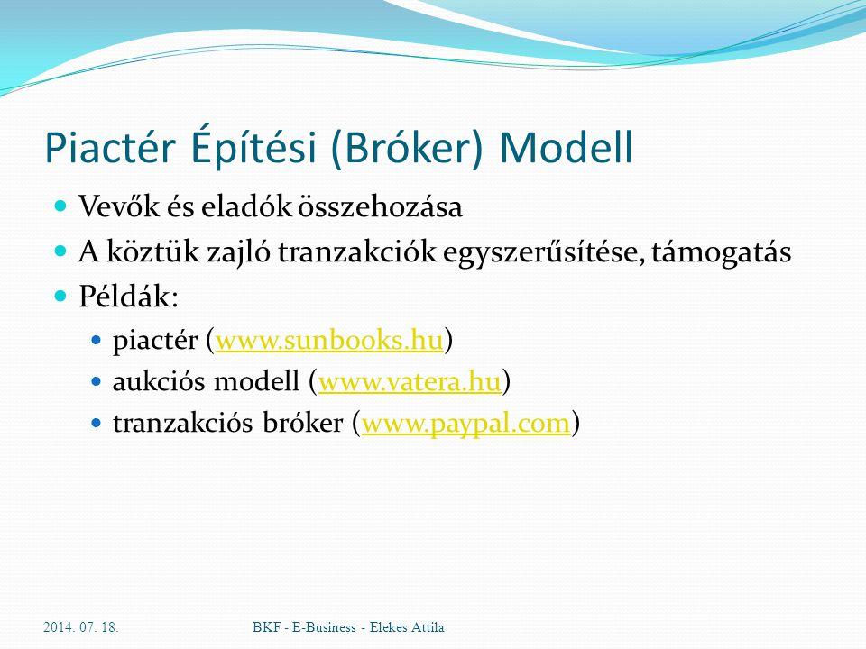 Piactér Építési (Bróker) Modell