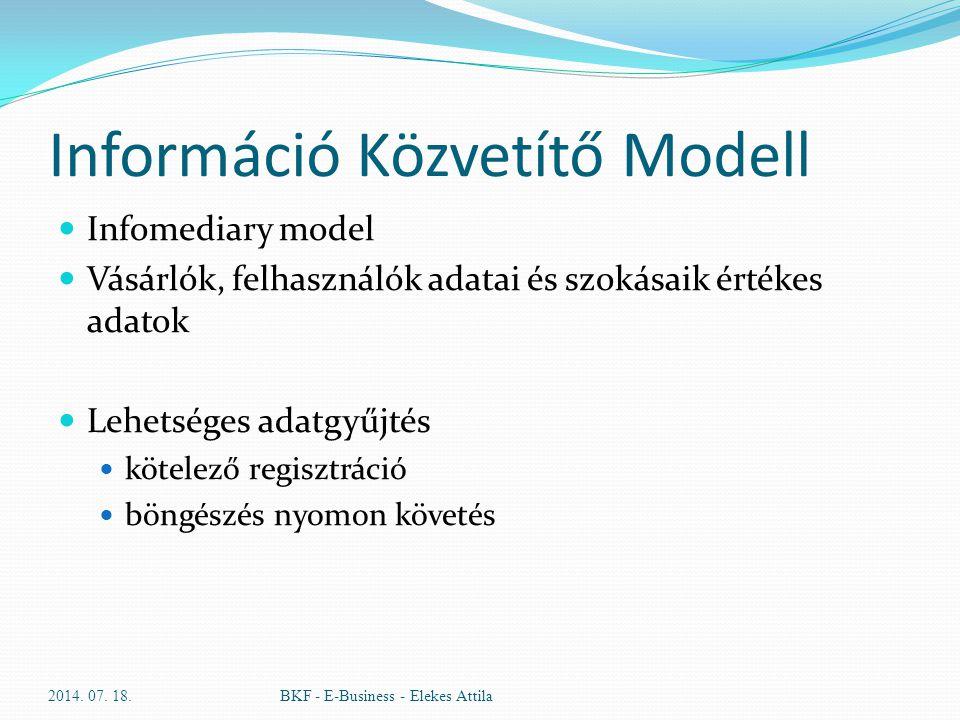 Információ Közvetítő Modell